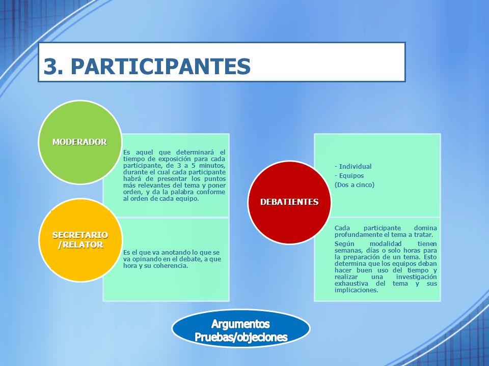 3. PARTICIPANTES Argumentos Pruebas/objeciones SECRETARIO/RELATOR