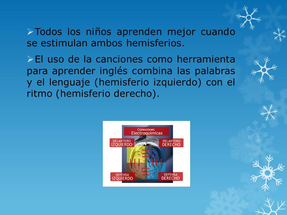 Todos los niños aprenden mejor cuando se estimulan ambos hemisferios.