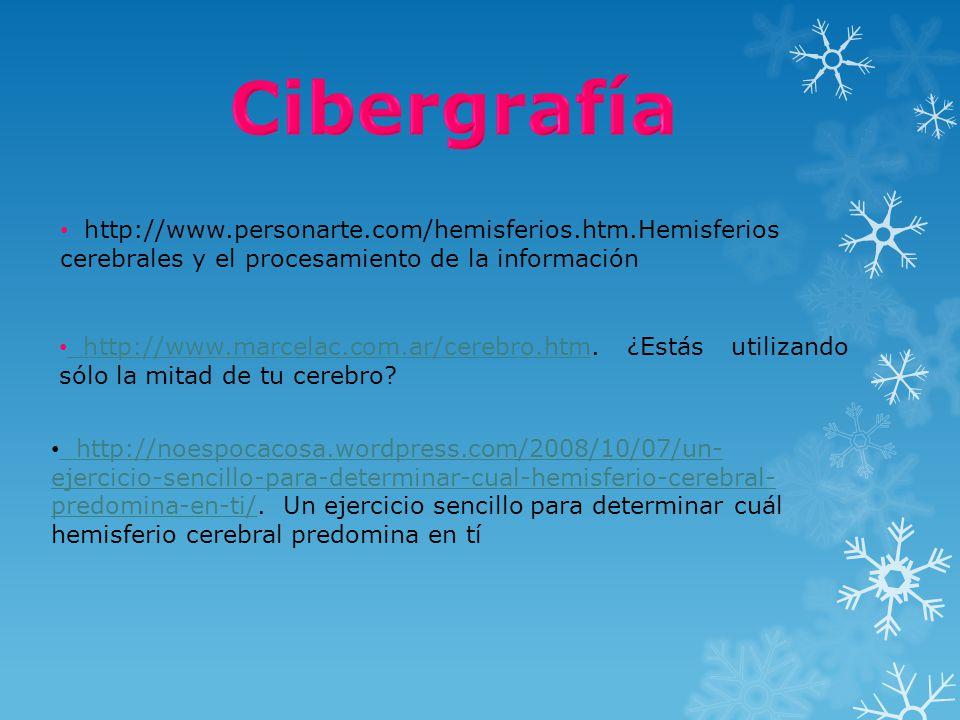 Cibergrafía http://www.personarte.com/hemisferios.htm.Hemisferios cerebrales y el procesamiento de la información.