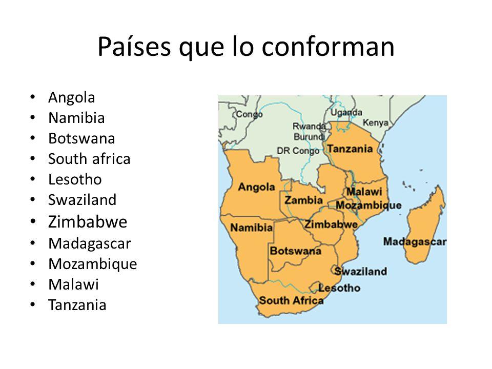 Países que lo conforman