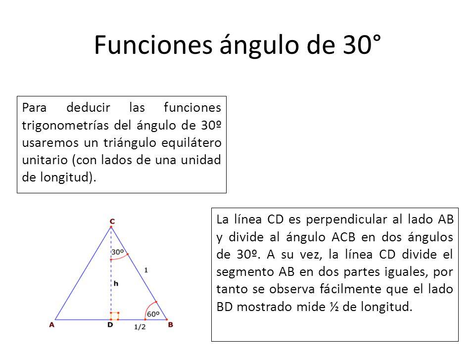 Funciones ángulo de 30°
