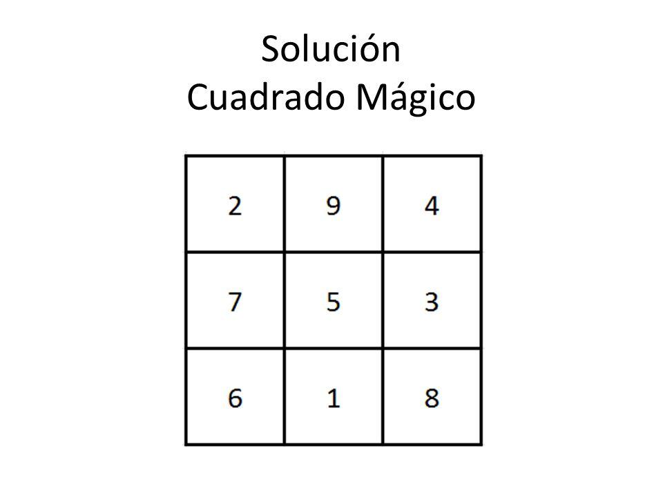 Solución Cuadrado Mágico