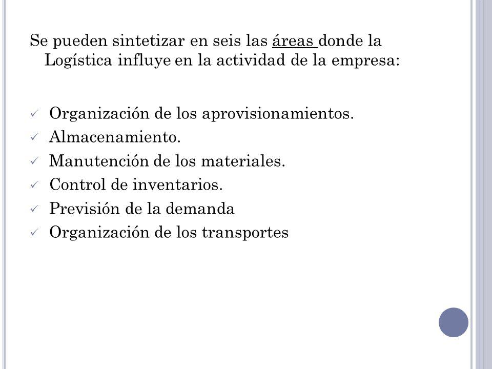 Se pueden sintetizar en seis las áreas donde la Logística influye en la actividad de la empresa: