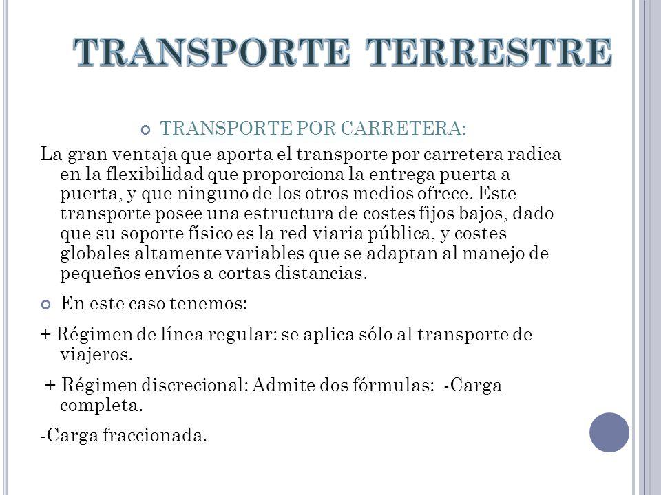 TRANSPORTE POR CARRETERA: