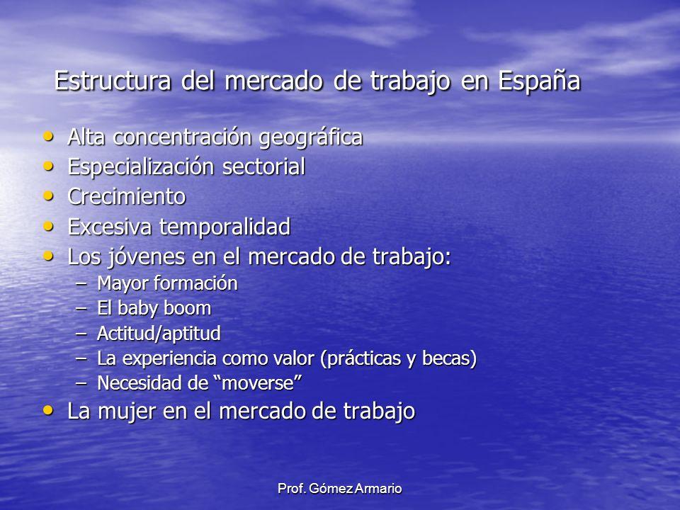 Estructura del mercado de trabajo en España