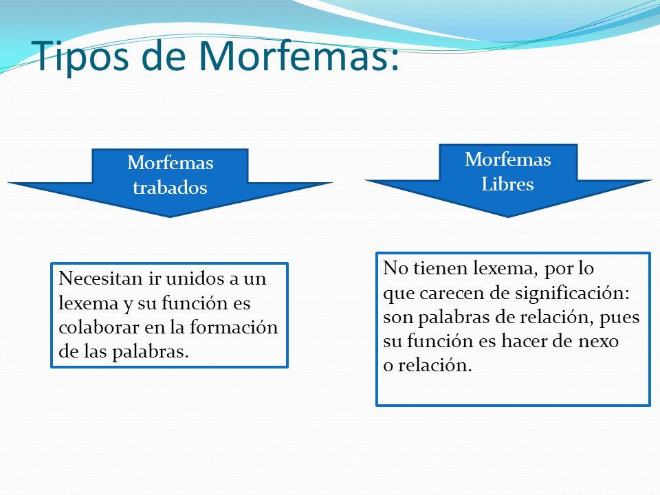 Tipos de Morfemas: Morfemas Morfemas Libres trabados