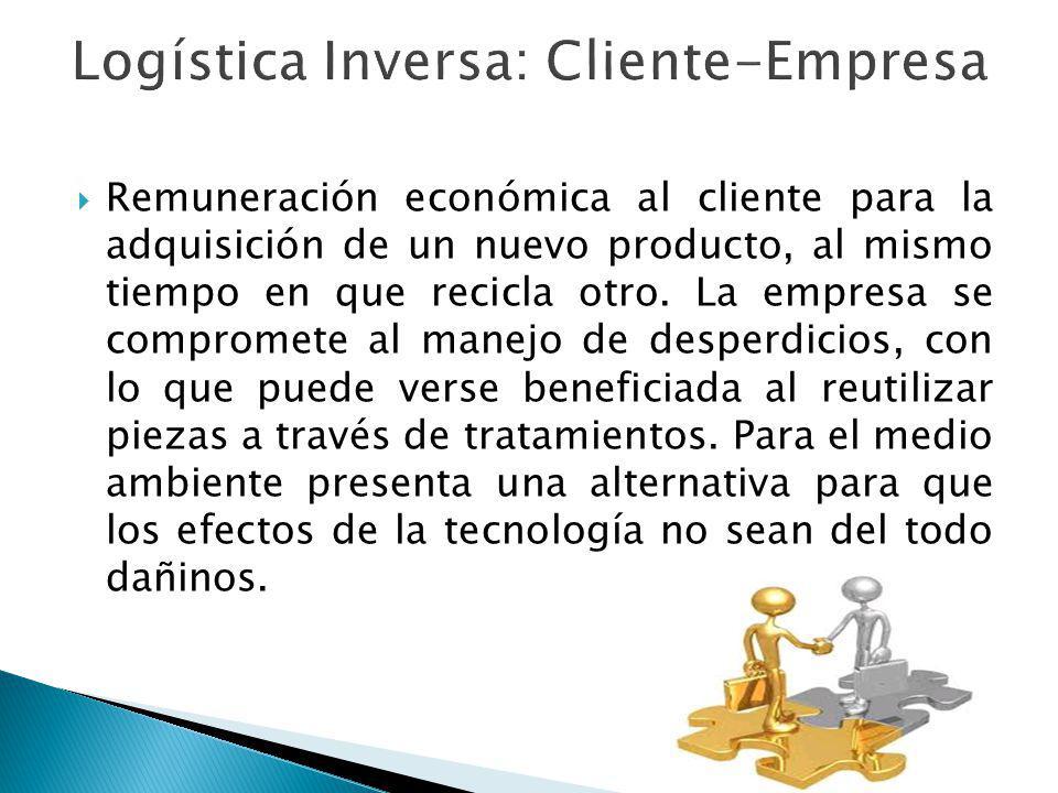 Logística Inversa: Cliente-Empresa