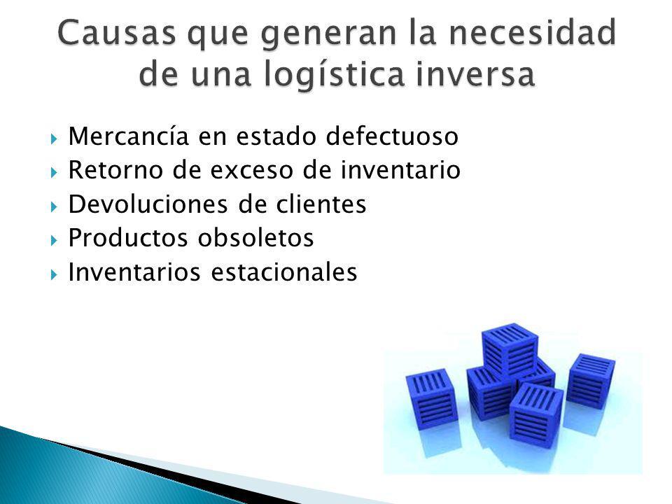 Causas que generan la necesidad de una logística inversa