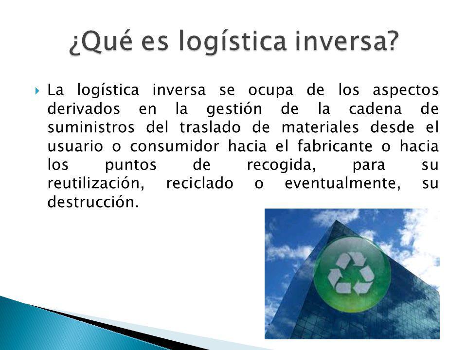 ¿Qué es logística inversa