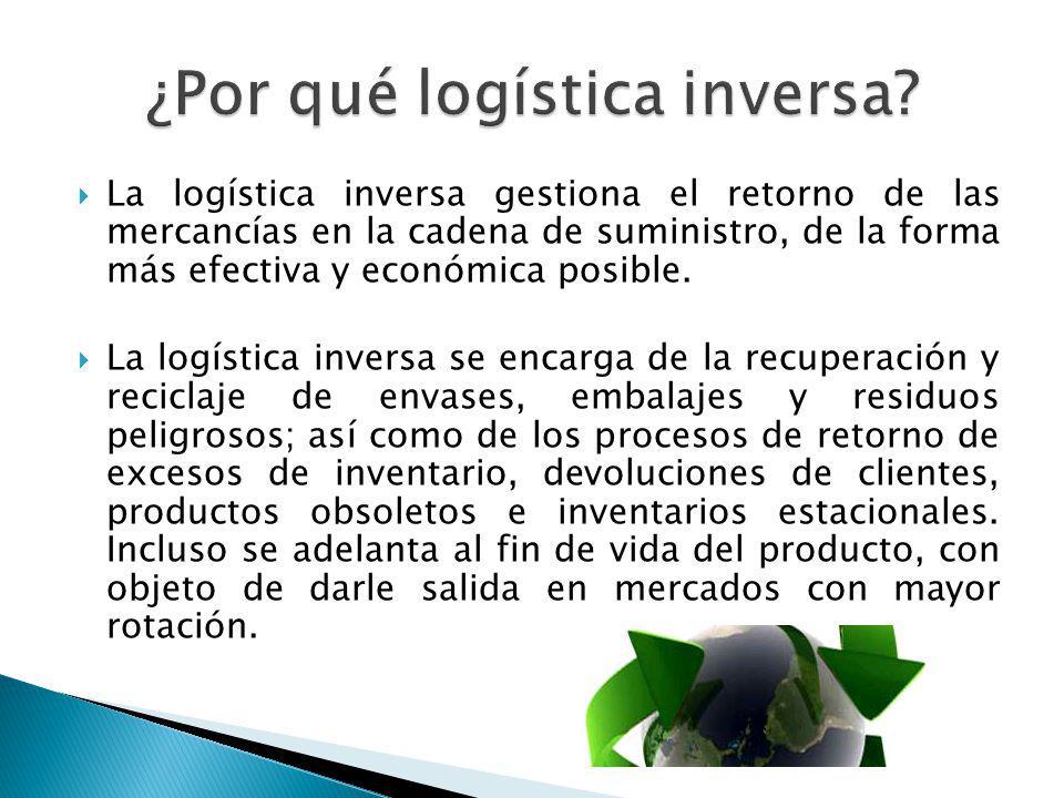 ¿Por qué logística inversa