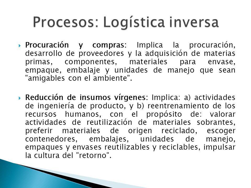 Procesos: Logística inversa