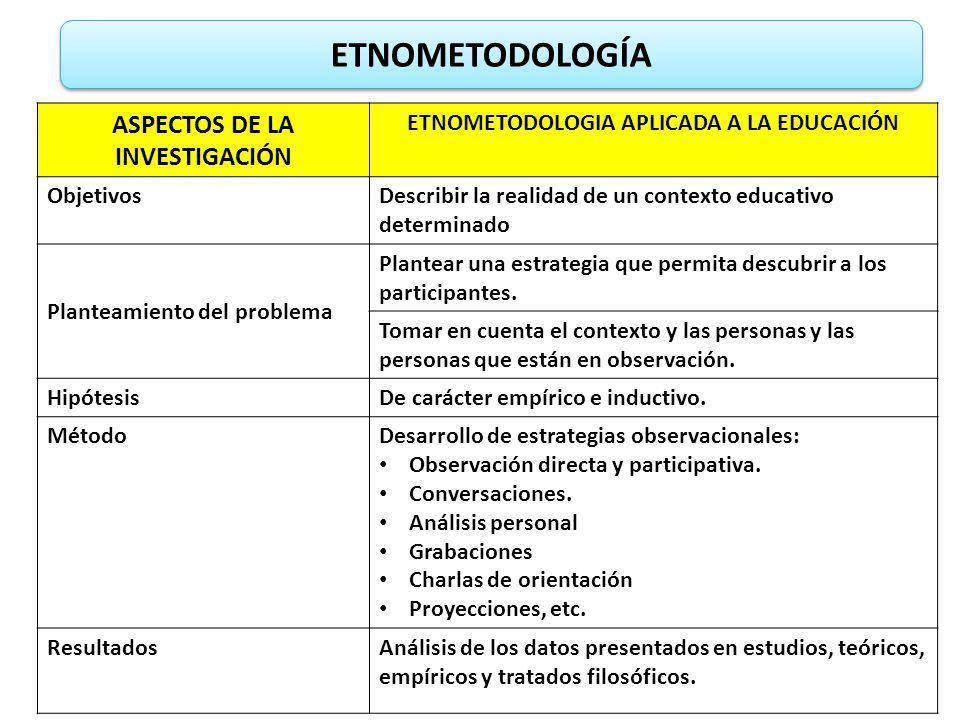 ASPECTOS DE LA INVESTIGACIÓN ETNOMETODOLOGIA APLICADA A LA EDUCACIÓN