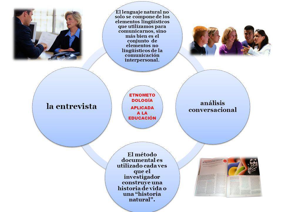 APLICADA A LA EDUCACIÓN análisis conversacional