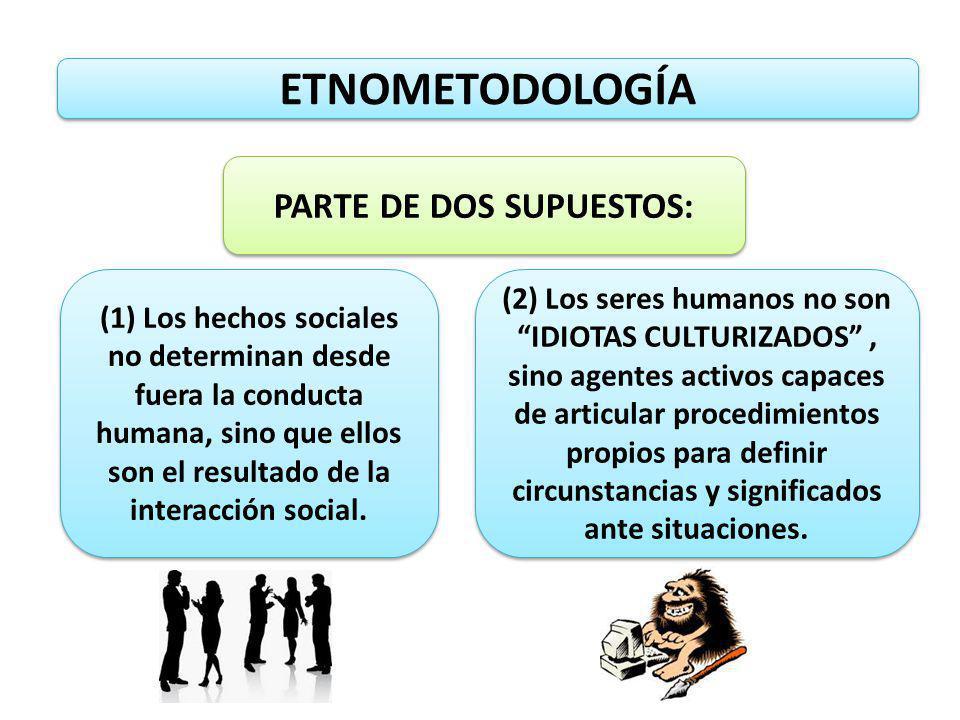 PARTE DE DOS SUPUESTOS: