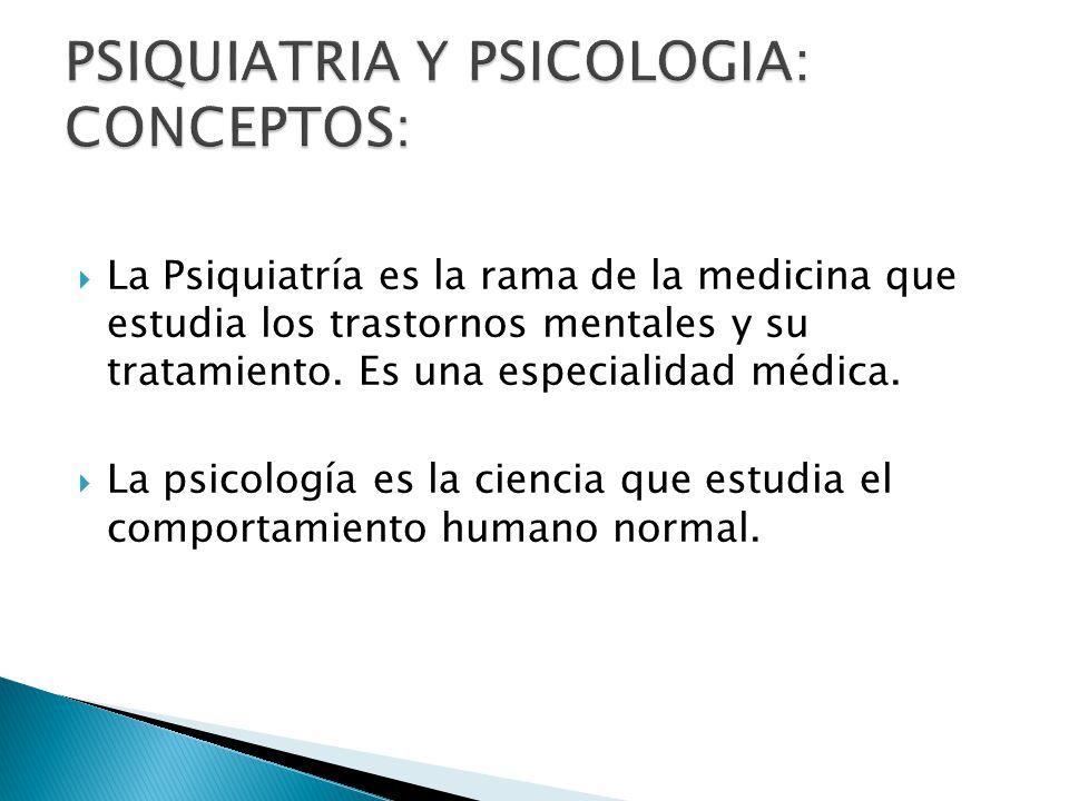 PSIQUIATRIA Y PSICOLOGIA: CONCEPTOS: