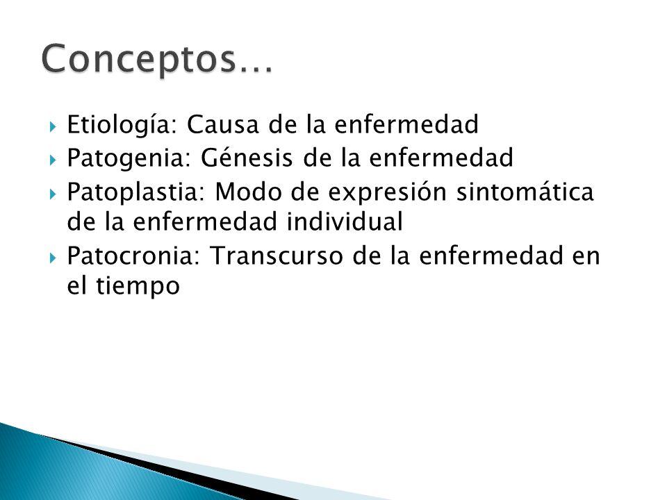 Conceptos… Etiología: Causa de la enfermedad