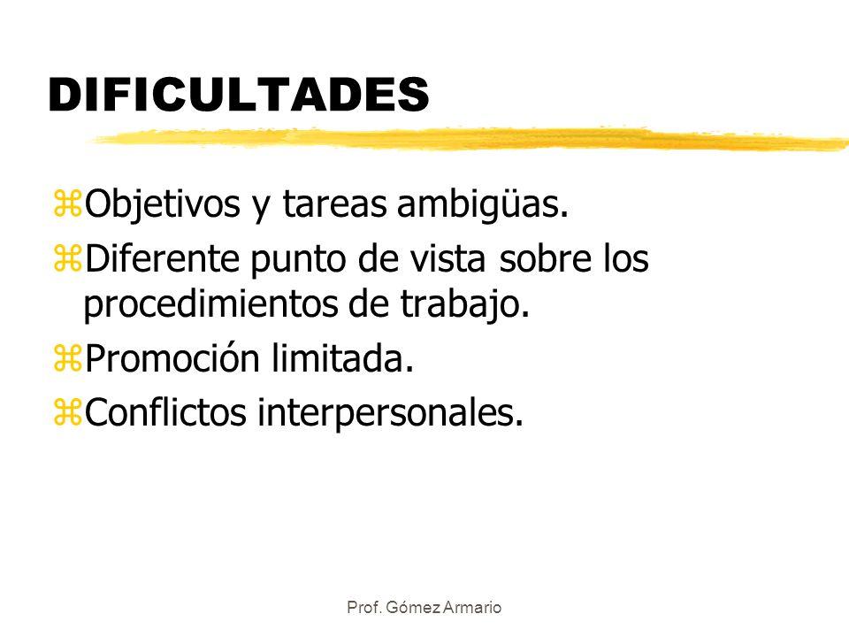 DIFICULTADES Objetivos y tareas ambigüas.
