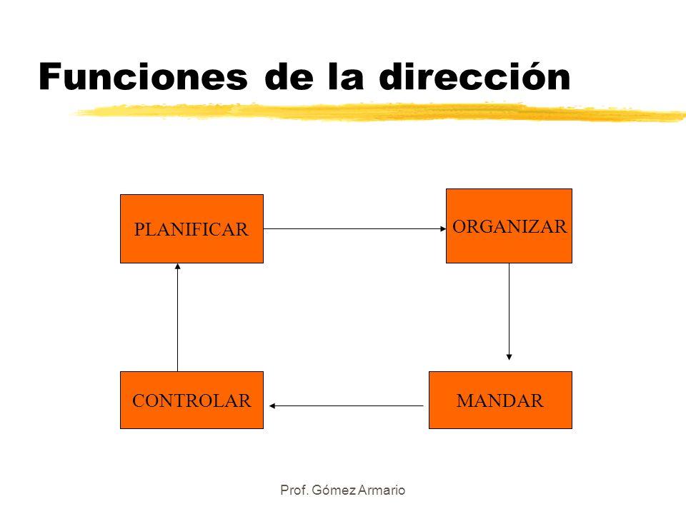 Funciones de la dirección