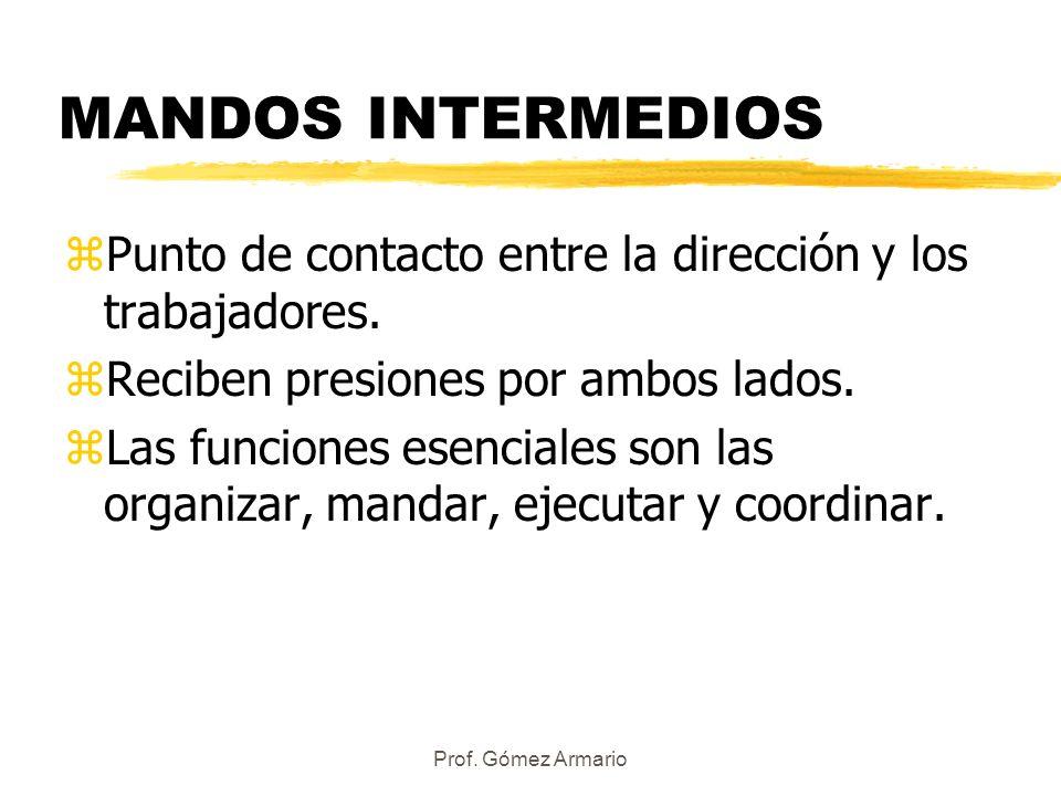 MANDOS INTERMEDIOS Punto de contacto entre la dirección y los trabajadores. Reciben presiones por ambos lados.