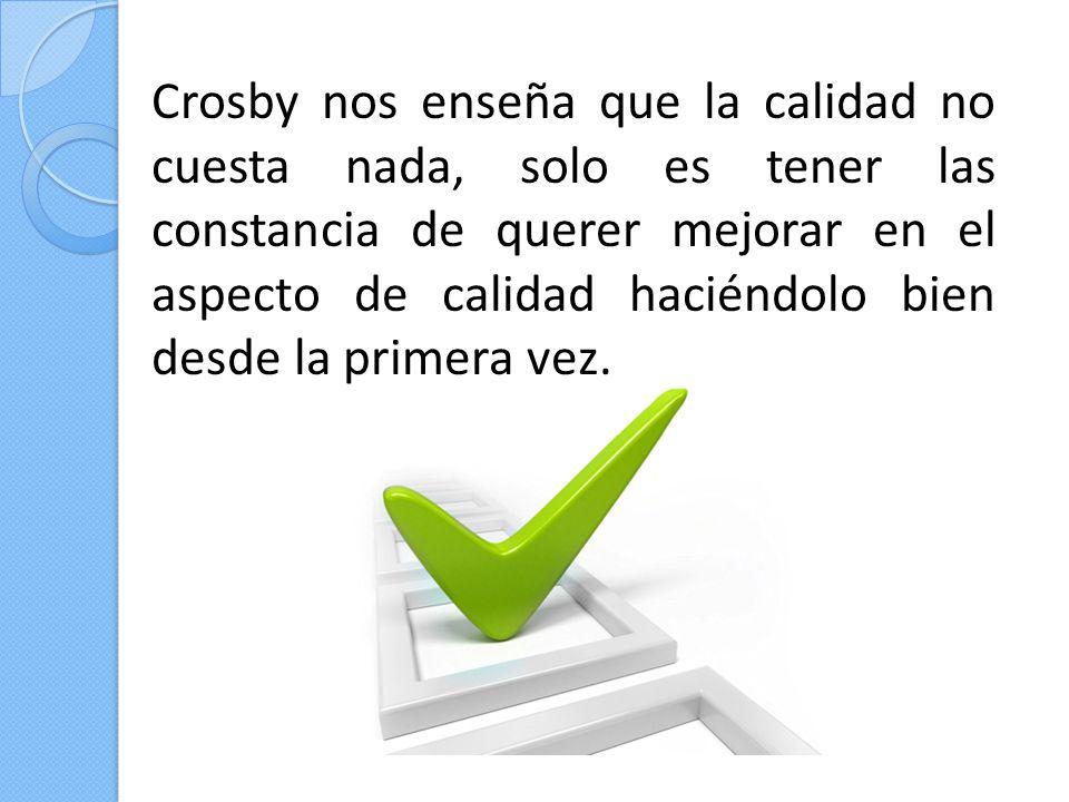 Crosby nos enseña que la calidad no cuesta nada, solo es tener las constancia de querer mejorar en el aspecto de calidad haciéndolo bien desde la primera vez.