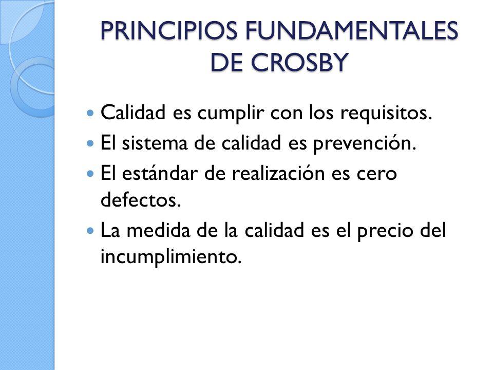 PRINCIPIOS FUNDAMENTALES DE CROSBY