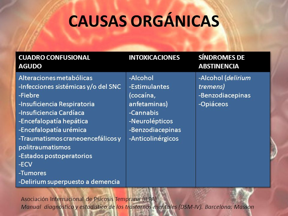 CAUSAS ORGÁNICAS CUADRO CONFUSIONAL AGUDO INTOXICACIONES