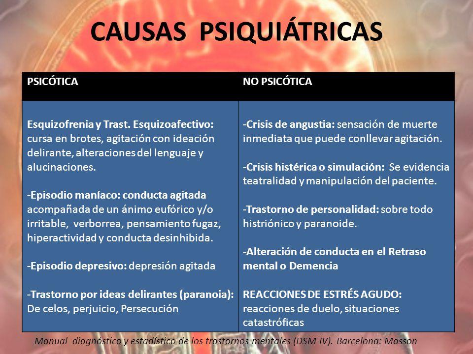 CAUSAS PSIQUIÁTRICAS PSICÓTICA NO PSICÓTICA