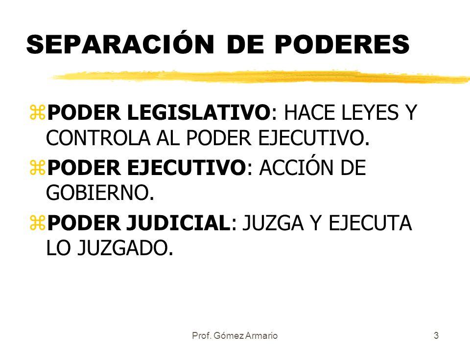 SEPARACIÓN DE PODERES PODER LEGISLATIVO: HACE LEYES Y CONTROLA AL PODER EJECUTIVO. PODER EJECUTIVO: ACCIÓN DE GOBIERNO.