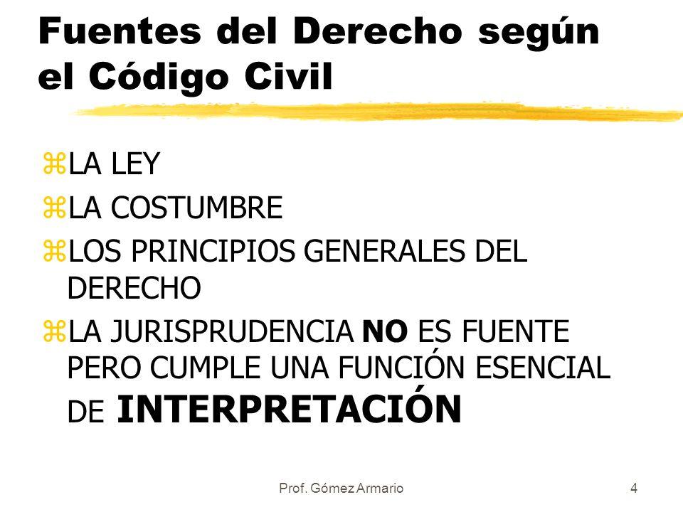 Fuentes del Derecho según el Código Civil