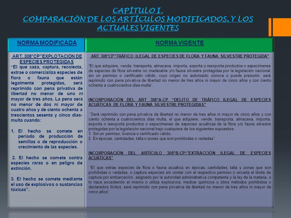 ART. 308°CP EXPLOTACIÓN DE ESPECIES PROTEGIDAS