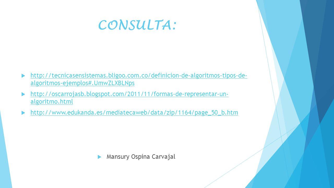Mansury Ospina Carvajal