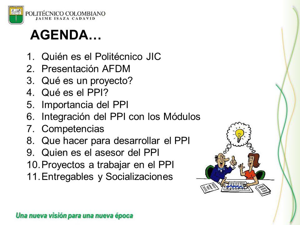 AGENDA… Quién es el Politécnico JIC Presentación AFDM