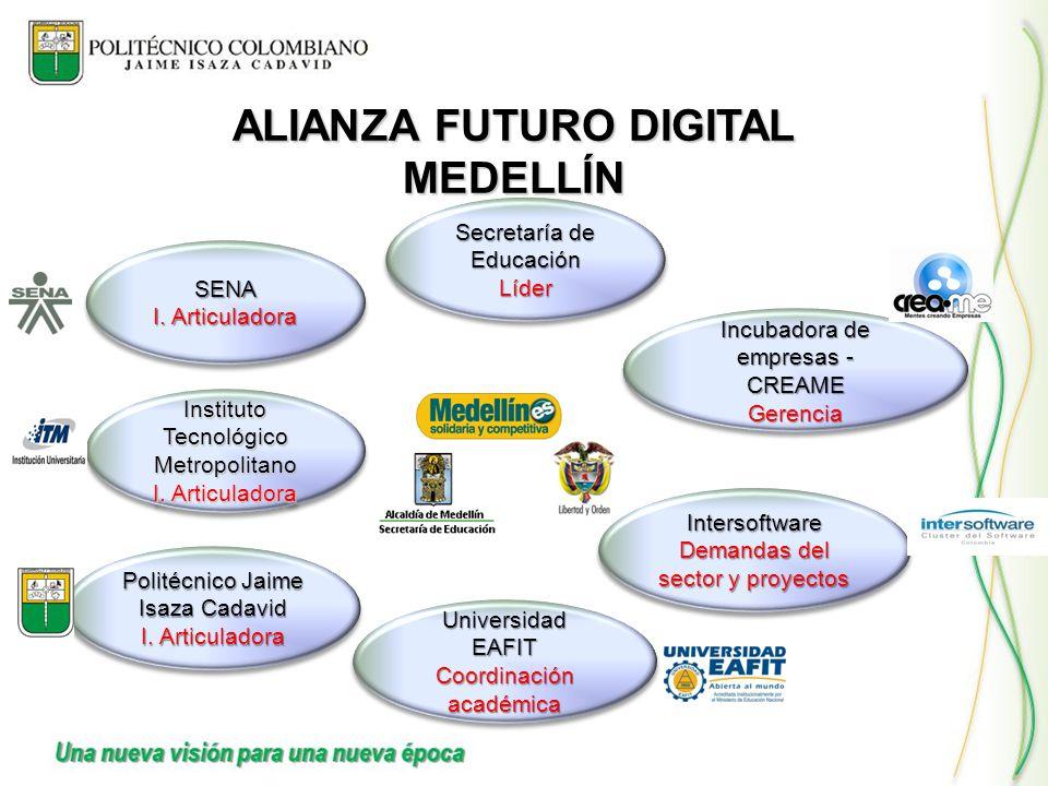 ALIANZA FUTURO DIGITAL MEDELLÍN