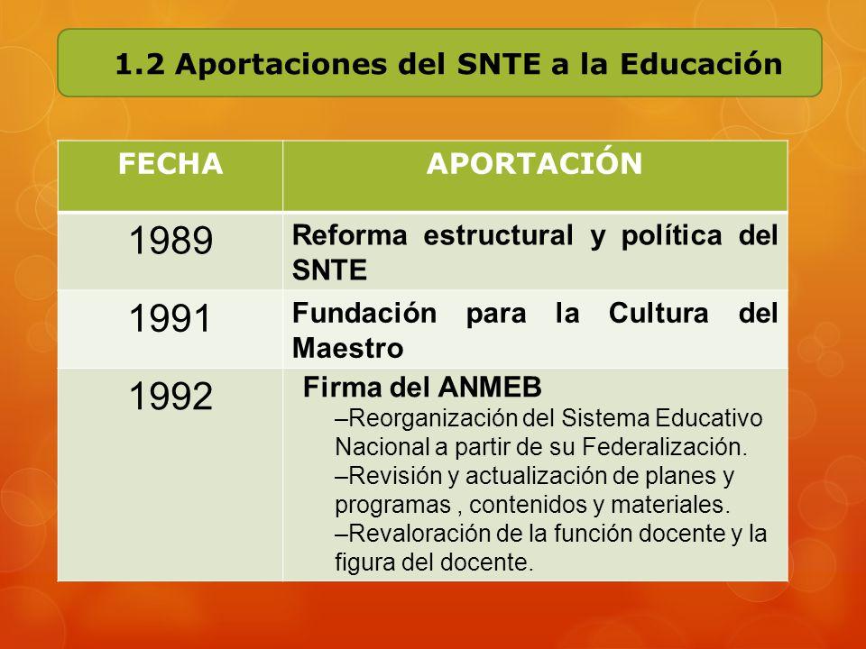 1989 1991 1992 1.2 Aportaciones del SNTE a la Educación FECHA