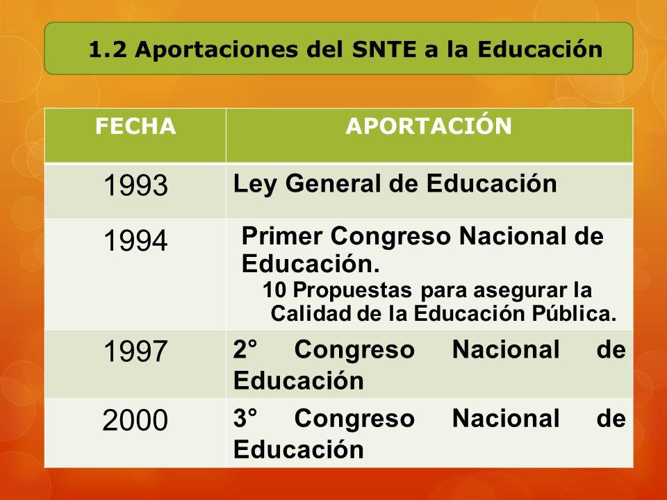 1993 1994 1997 2000 Ley General de Educación