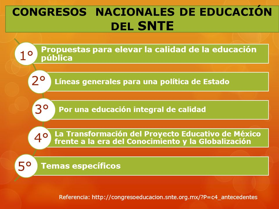 CONGRESOS NACIONALES DE EDUCACIÓN DEL SNTE
