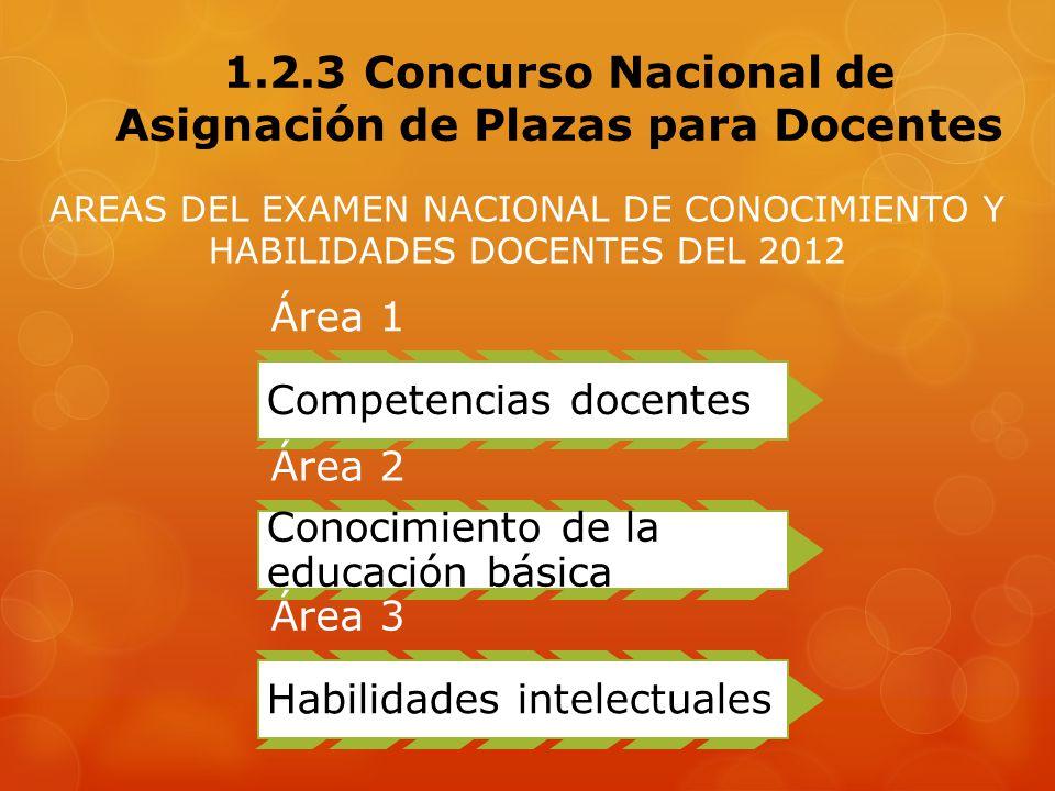 1.2.3 Concurso Nacional de Asignación de Plazas para Docentes