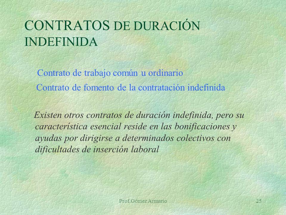 CONTRATOS DE DURACIÓN INDEFINIDA
