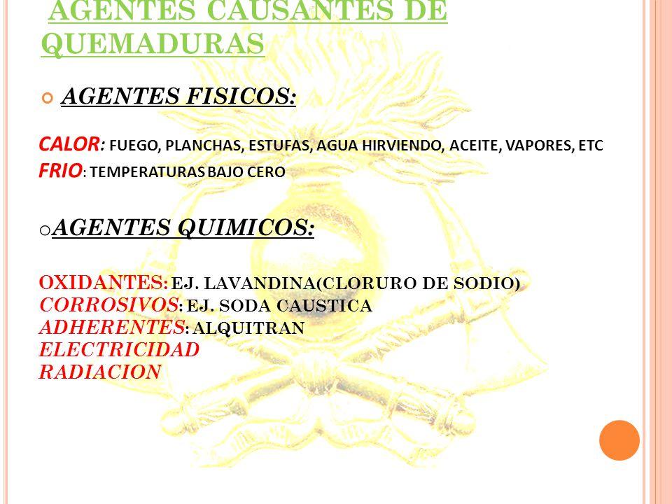 AGENTES CAUSANTES DE QUEMADURAS
