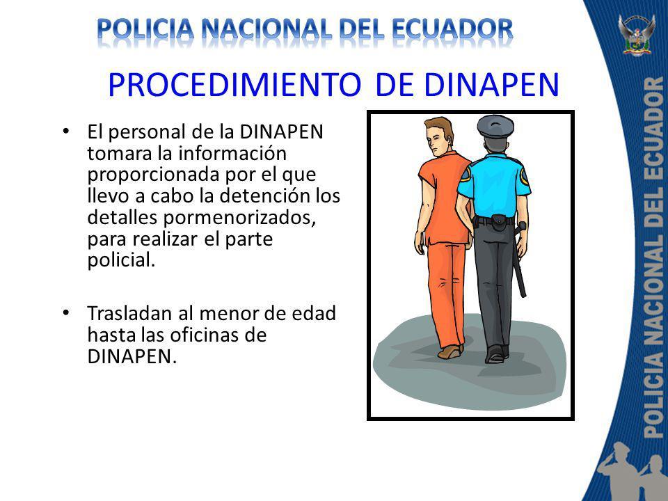 PROCEDIMIENTO DE DINAPEN