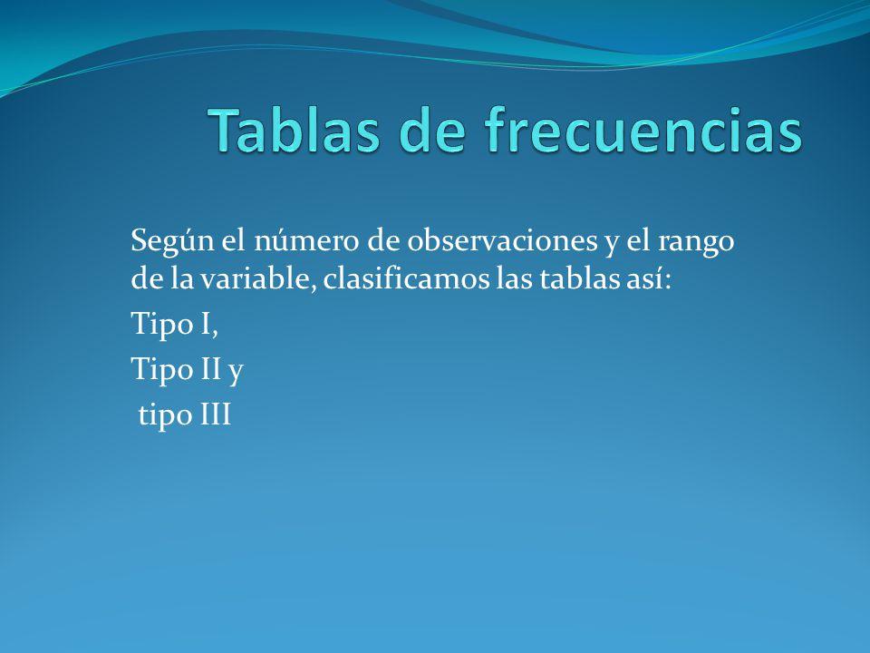 Tablas de frecuencias Según el número de observaciones y el rango de la variable, clasificamos las tablas así:
