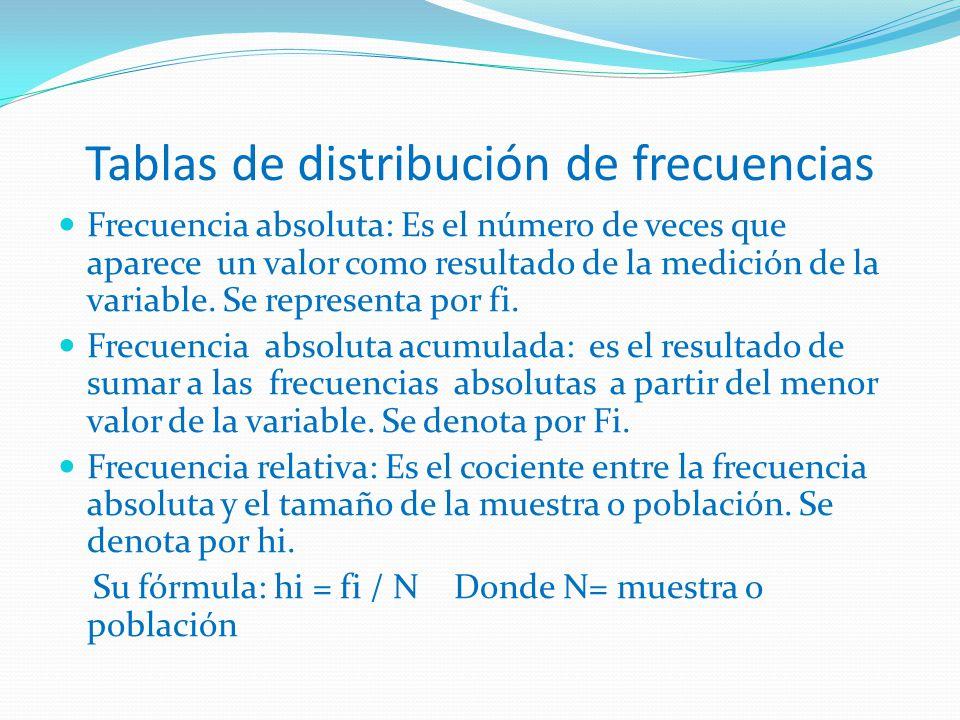 Tablas de distribución de frecuencias