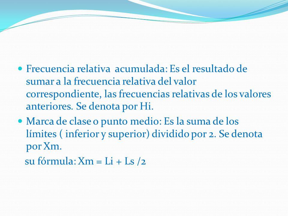 Frecuencia relativa acumulada: Es el resultado de sumar a la frecuencia relativa del valor correspondiente, las frecuencias relativas de los valores anteriores. Se denota por Hi.