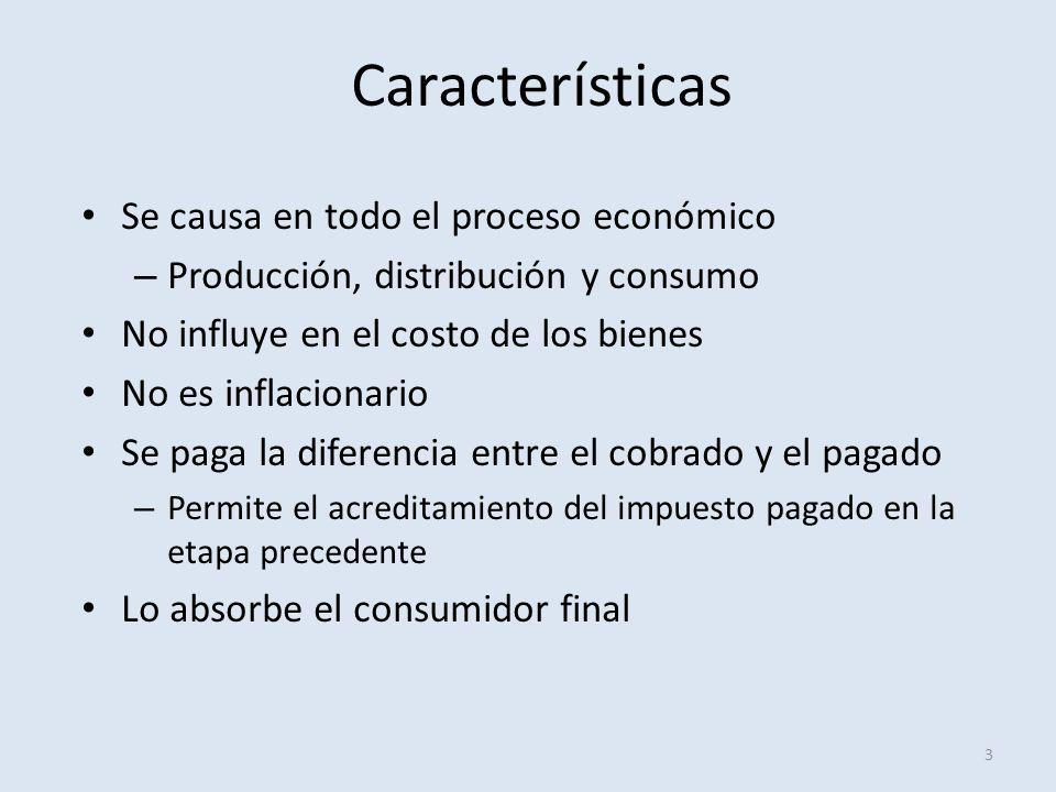 Características Se causa en todo el proceso económico