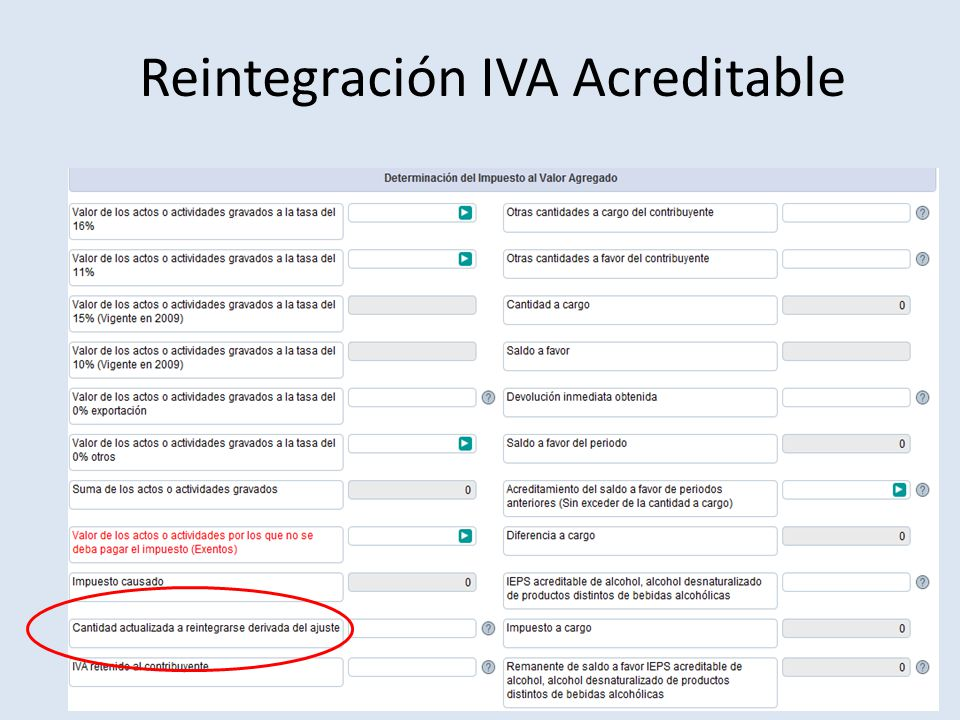 Reintegración IVA Acreditable
