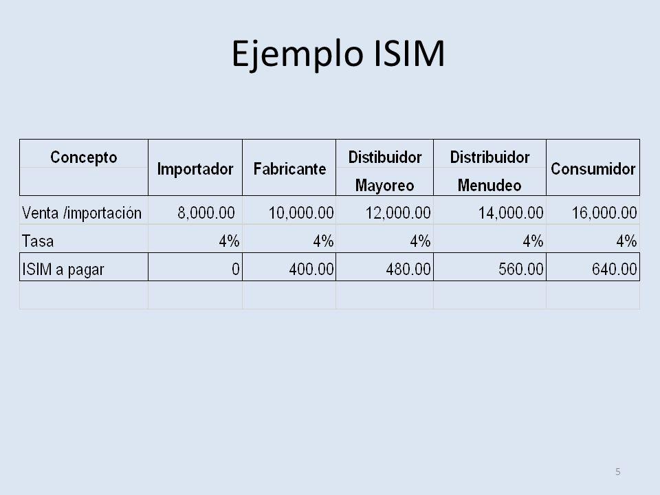 Ejemplo ISIM