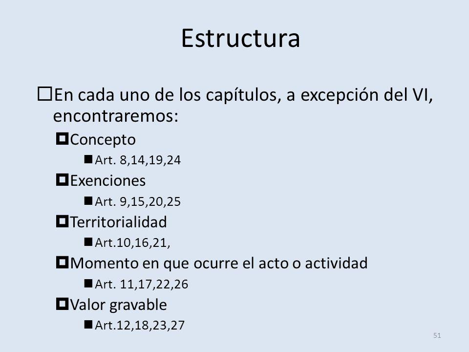 Estructura En cada uno de los capítulos, a excepción del VI, encontraremos: Concepto. Art. 8,14,19,24.