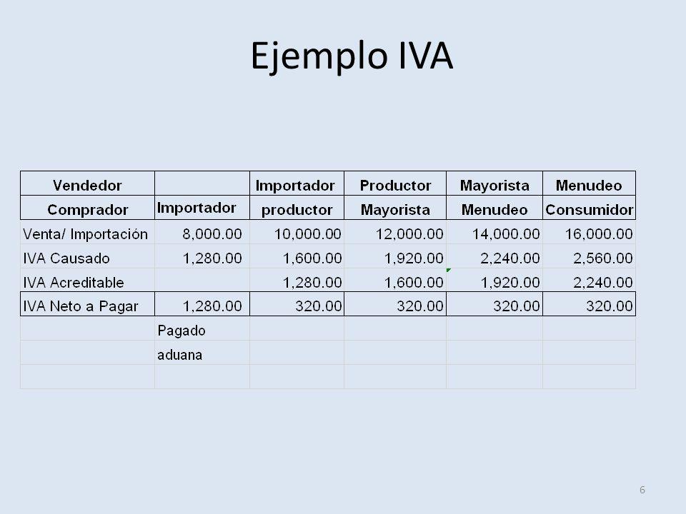 Ejemplo IVA