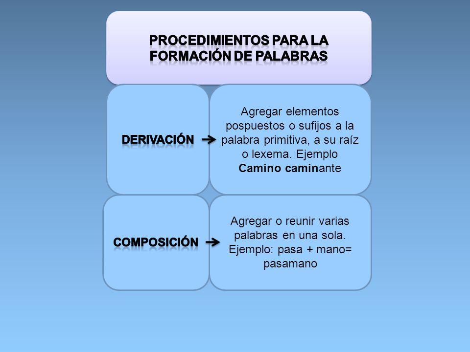 Procedimientos para la formación de palabras
