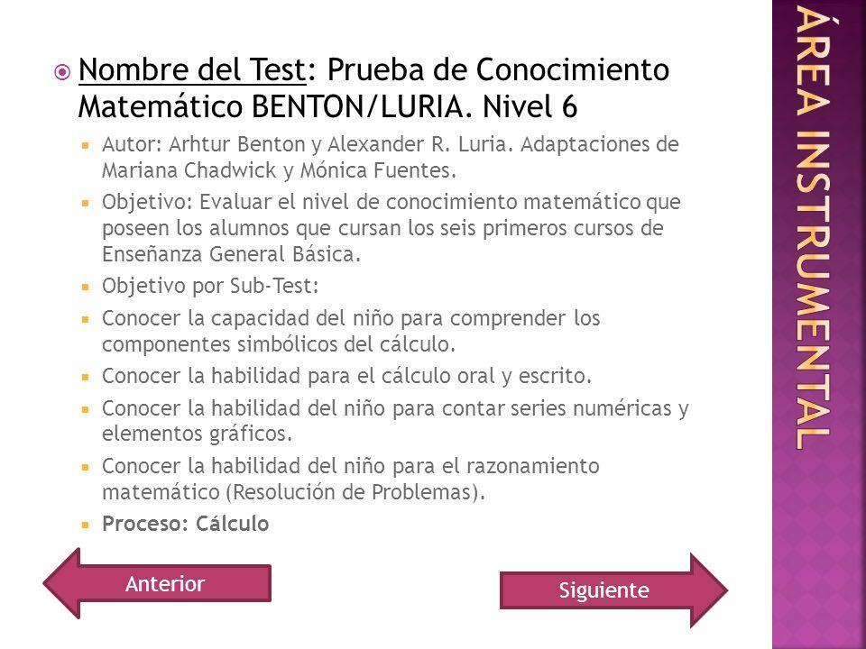 Nombre del Test: Prueba de Conocimiento Matemático BENTON/LURIA
